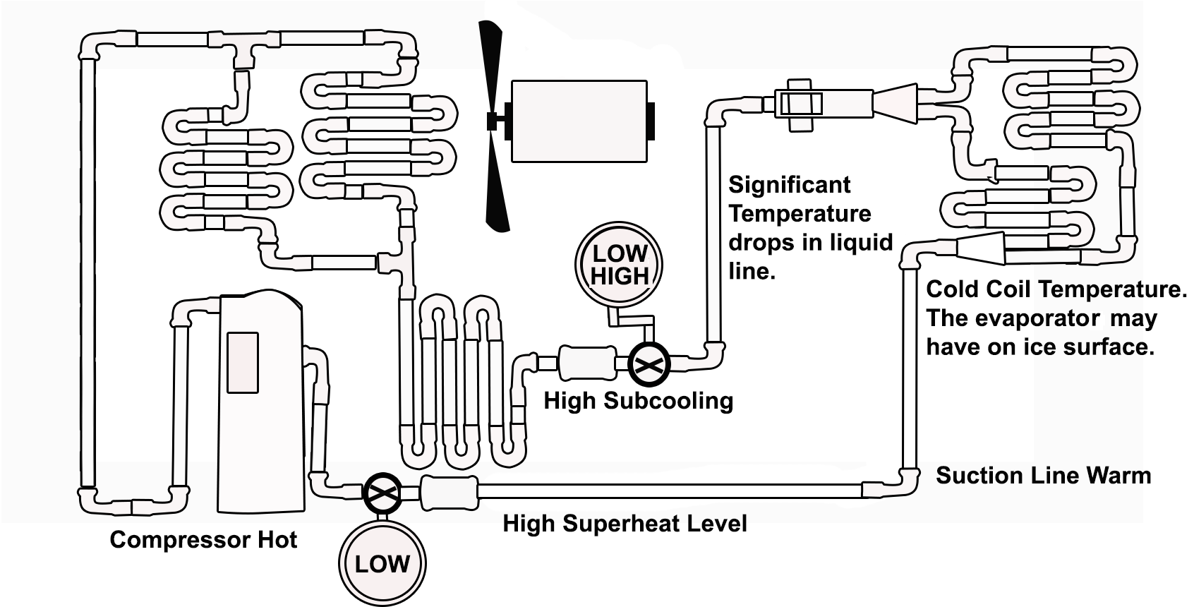 Restriction - Liquid Line