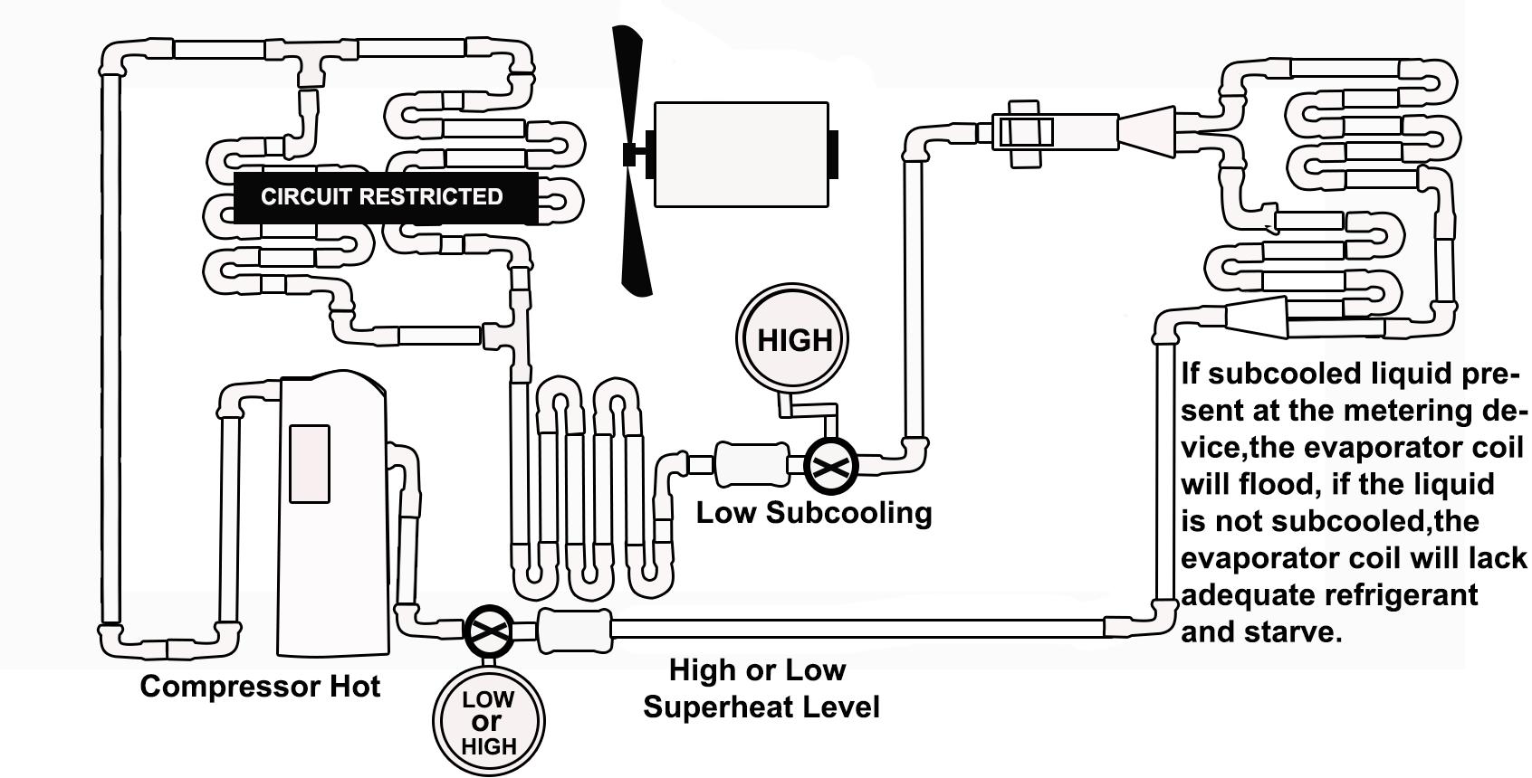 Restriction - Condenser (Fixed Orifice)